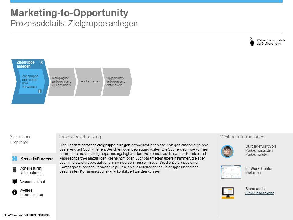 ©© 2013 SAP AG. Alle Rechte vorbehalten. Marketing-to-Opportunity Prozessdetails: Zielgruppe anlegen Scenario Explorer Prozessbeschreibung Der Geschäf