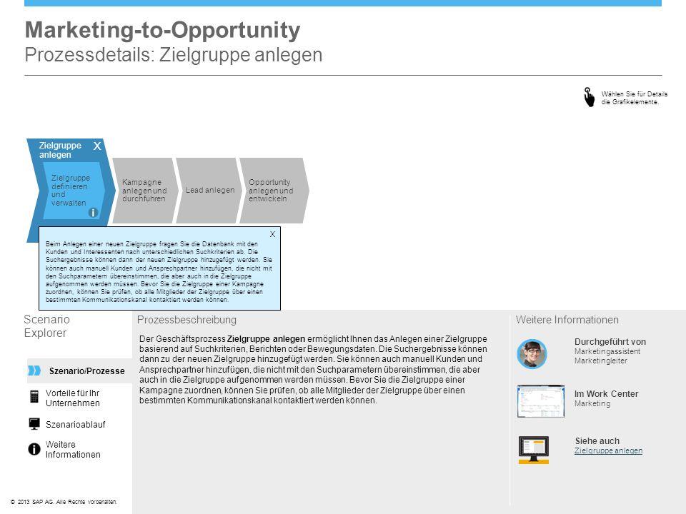 ©© 2013 SAP AG. Alle Rechte vorbehalten. Zielgruppe anlegen Zielgruppe definieren und verwalten X Kampagne anlegen und durchführen Lead anlegen Opport