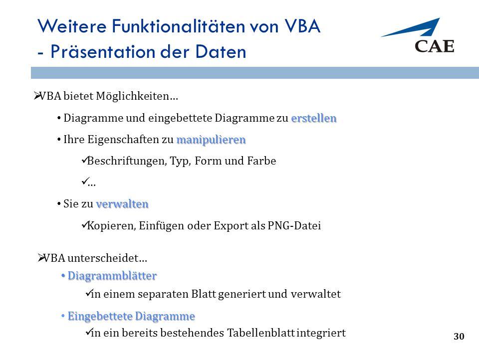 Weitere Funktionalitäten von VBA - Präsentation der Daten  VBA bietet Möglichkeiten… erstellen Diagramme und eingebettete Diagramme zu erstellen mani