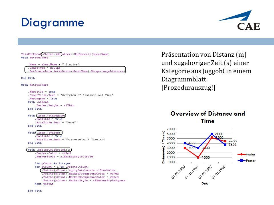 Diagramme 36 Präsentation von Distanz (m) und zugehöriger Zeit (s) einer Kategorie aus Joggoh! in einem Diagrammblatt [Prozedurauszug!]