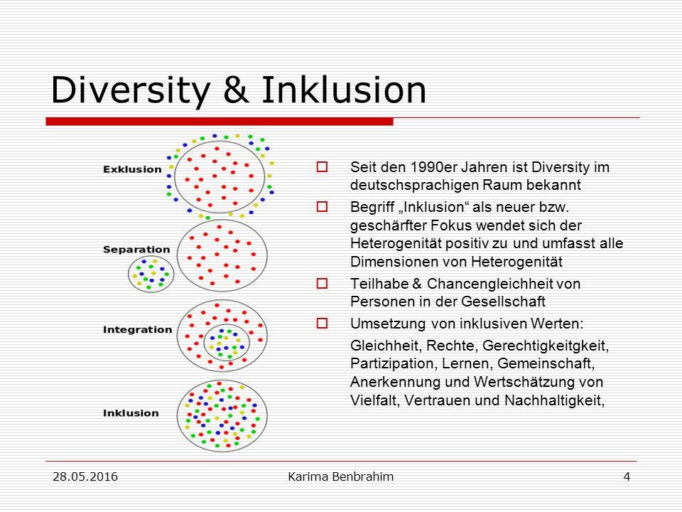 """Diversity & Inklusion  Seit den 1990er Jahren ist Diversity im deutschsprachigen Raum bekannt  Begriff """"Inklusion als neuer bzw."""