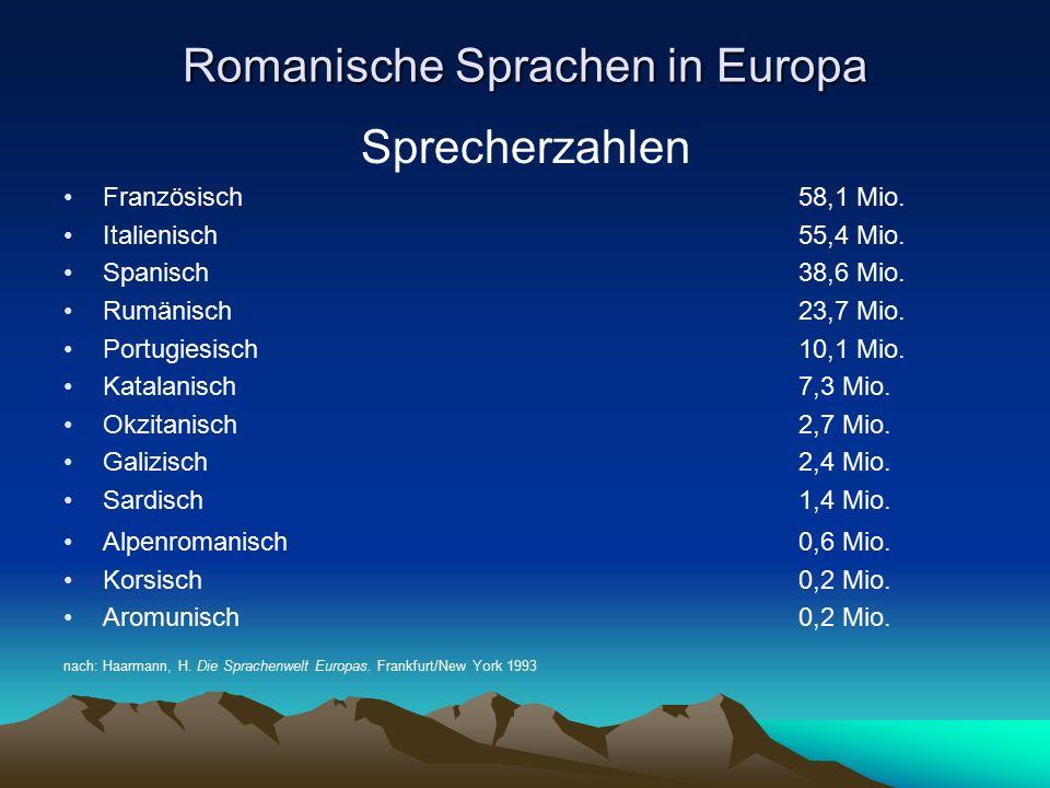 Romanische Sprachen in Europa Sprecherzahlen Französisch58,1 Mio.