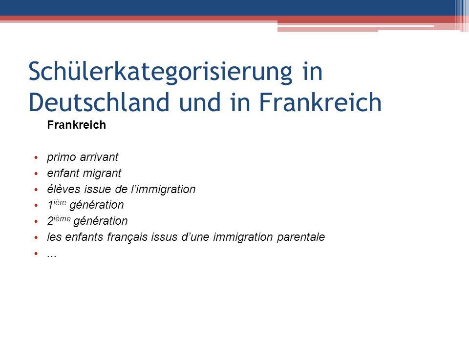 Schülerkategorisierung in Deutschland und in Frankreich Frankreich primo arrivant enfant migrant élèves issue de l'immigration 1 ière génération 2 ième génération les enfants français issus d'une immigration parentale...