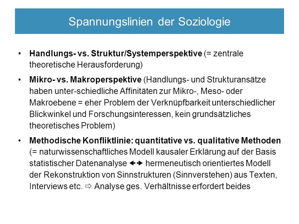 """Konfliktlinie: Handlungs- vs.Strukturtheorien Max Weber (1864 – 1920) """"Soziologie.."""