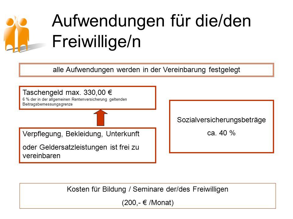 Aufwendungen für die/den Freiwillige/n Taschengeld max.