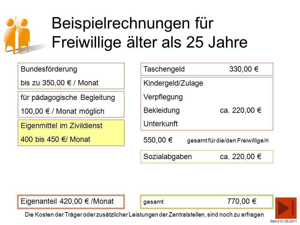 Beispielrechnungen für Freiwillige älter als 25 Jahre geplante Förderung 550,00 € / Monat Eigenanteil 420,00 € /Monat Taschengeld 330,00 € Kindergeld/Zulage Verpflegung Bekleidung ca.
