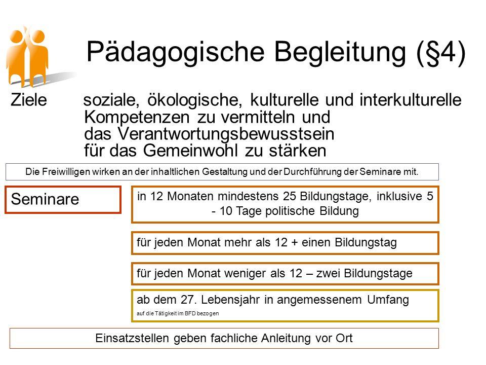 Modell 1 (bis 27 Jahre) Rundum-Paket 25 Tage an den Bildungszentren des Bundesamtes Bsp.: 5 Tage Einführung u.