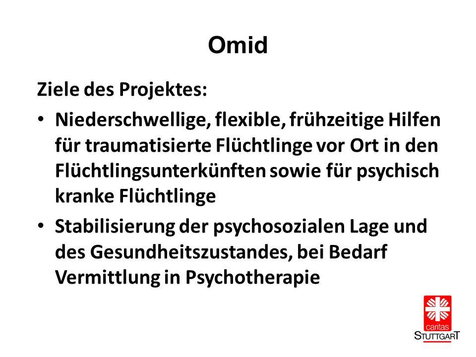 Omid Ziele des Projektes: Niederschwellige, flexible, frühzeitige Hilfen für traumatisierte Flüchtlinge vor Ort in den Flüchtlingsunterkünften sowie für psychisch kranke Flüchtlinge Stabilisierung der psychosozialen Lage und des Gesundheitszustandes, bei Bedarf Vermittlung in Psychotherapie