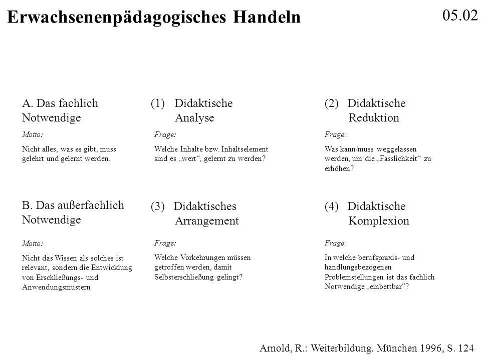"""05.02 Erwachsenenpädagogisches Handeln (1)Didaktische Analyse Frage: Welche Inhalte bzw. Inhaltselement sind es """"wert"""", gelernt zu werden? (2) Didakti"""