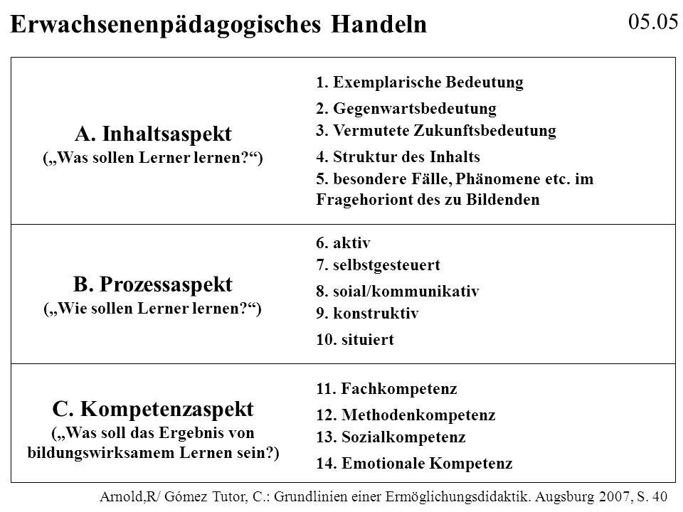 05.05 Erwachsenenpädagogisches Handeln 1. Exemplarische Bedeutung 2. Gegenwartsbedeutung 3. Vermutete Zukunftsbedeutung 4. Struktur des Inhalts 5. bes