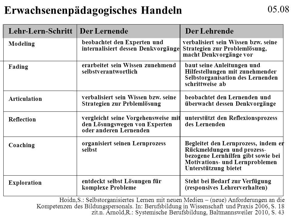 05.08 Erwachsenenpädagogisches Handeln Hoidn,S.: Selbstorganisiertes Lernen mit neuen Medien – (neue) Anforderungen an die Kompetenzen des Bildungspersonals.