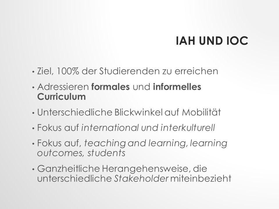 IAH UND IOC Ziel, 100% der Studierenden zu erreichen Adressieren formales und informelles Curriculum Unterschiedliche Blickwinkel auf Mobilität Fokus auf international und interkulturell Fokus auf, teaching and learning, learning outcomes, students Ganzheitliche Herangehensweise, die unterschiedliche Stakeholder miteinbezieht