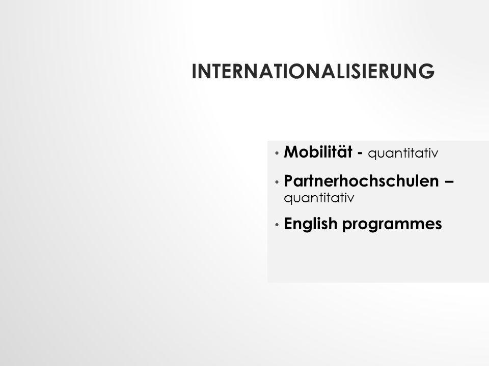 INTERNATIONALISIERUNG Mobilität - quantitativ Partnerhochschulen – quantitativ English programmes