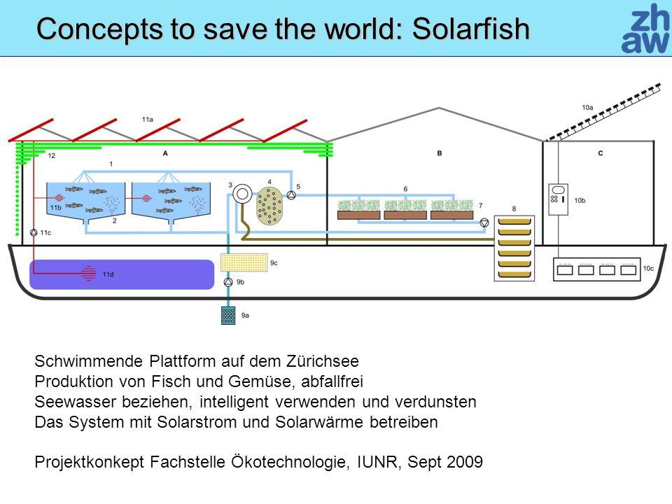 Concepts to save the world: Solarfish Schwimmende Plattform auf dem Zürichsee Produktion von Fisch und Gemüse, abfallfrei Seewasser beziehen, intelligent verwenden und verdunsten Das System mit Solarstrom und Solarwärme betreiben Projektkonkept Fachstelle Ökotechnologie, IUNR, Sept 2009