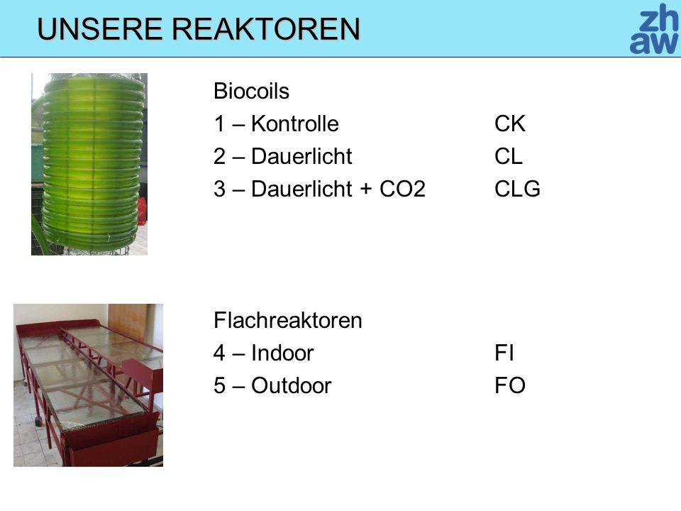 UNSERE REAKTOREN Biocoils 1 – KontrolleCK 2 – DauerlichtCL 3 – Dauerlicht + CO2CLG Flachreaktoren 4 – IndoorFI 5 – OutdoorFO