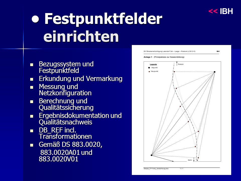 Festpunktfelder einrichten Festpunktfelder einrichten Bezugssystem und Festpunktfeld Bezugssystem und Festpunktfeld Erkundung und Vermarkung Erkundung und Vermarkung Messung und Netzkonfiguration Messung und Netzkonfiguration Berechnung und Qualitätssicherung Berechnung und Qualitätssicherung Ergebnisdokumentation und Qualitätsnachweis Ergebnisdokumentation und Qualitätsnachweis DB_REF incl.