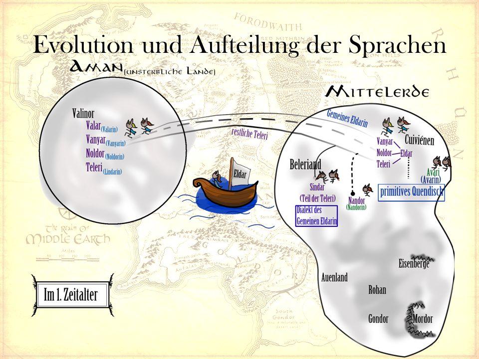 Evolution und Aufteilung der Sprachen