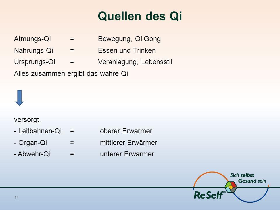 Quellen des Qi Atmungs-Qi = Bewegung, Qi Gong Nahrungs-Qi = Essen und Trinken Ursprungs-Qi =Veranlagung, Lebensstil Alles zusammen ergibt das wahre Qi versorgt, - Leitbahnen-Qi = oberer Erwärmer - Organ-Qi = mittlerer Erwärmer - Abwehr-Qi = unterer Erwärmer 17