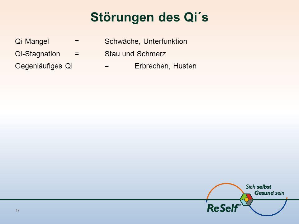 Störungen des Qi´s Qi-Mangel =Schwäche, Unterfunktion Qi-Stagnation =Stau und Schmerz Gegenläufiges Qi = Erbrechen, Husten 18