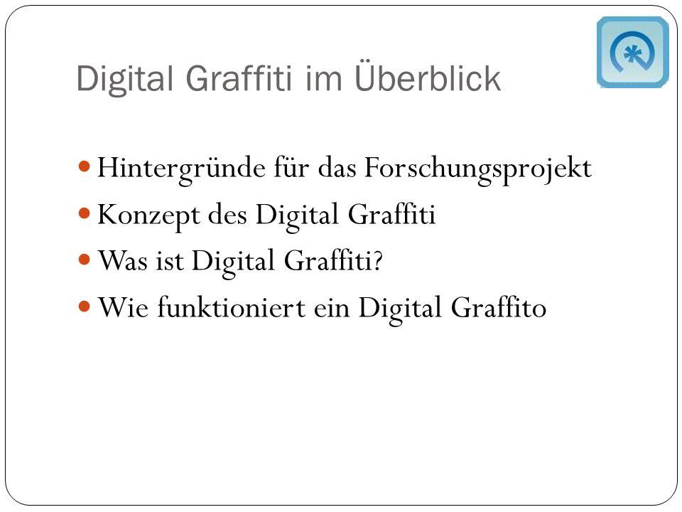 Digital Graffiti im Überblick Hintergründe für das Forschungsprojekt Konzept des Digital Graffiti Was ist Digital Graffiti.