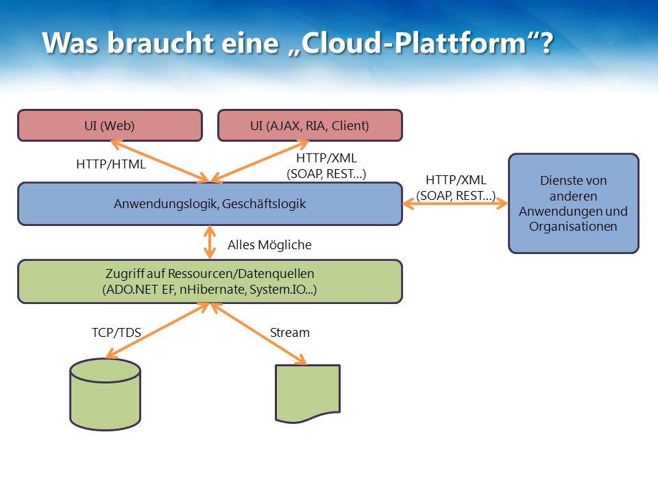 """Was braucht eine """"Cloud-Plattform ."""