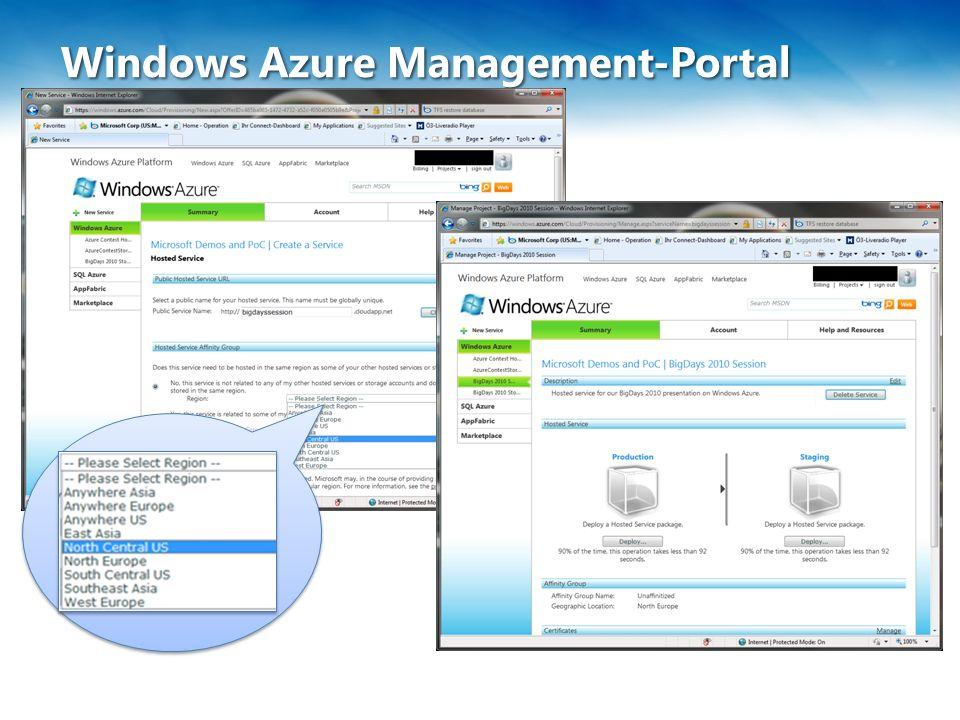 Windows Azure Management-Portal