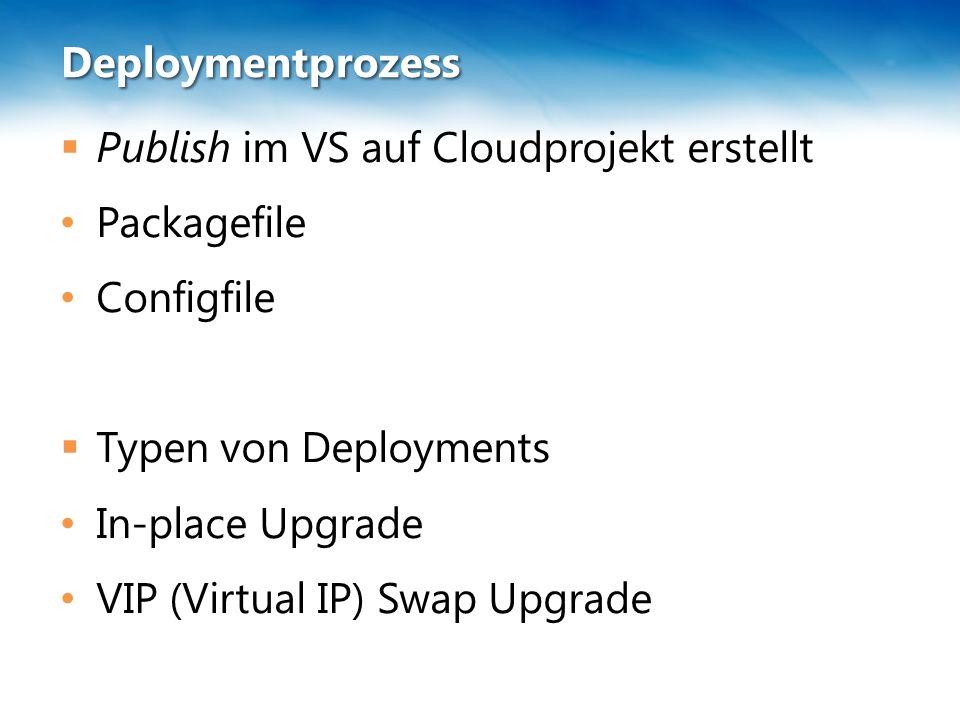  Publish im VS auf Cloudprojekt erstellt Packagefile Configfile  Typen von Deployments In-place Upgrade VIP (Virtual IP) Swap Upgrade