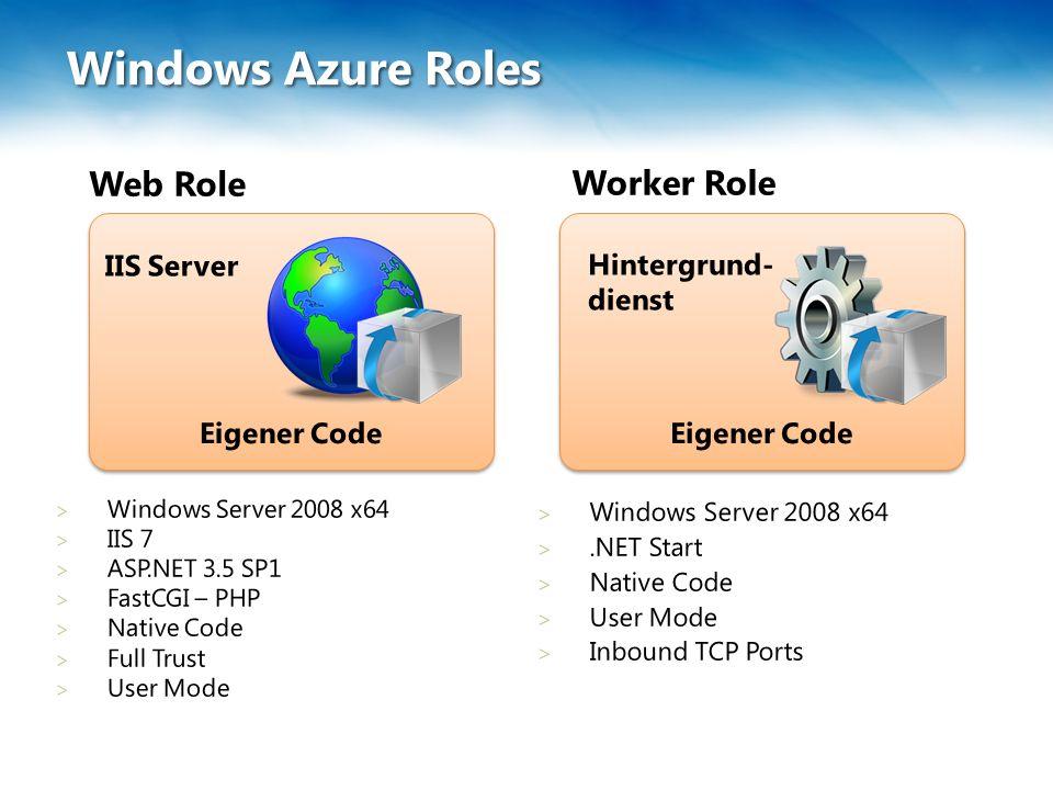 Windows Azure Roles