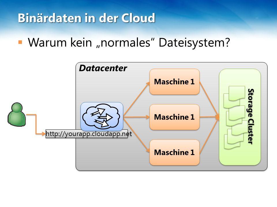 " Warum kein ""normales Dateisystem Binärdaten in der Cloud http://yourapp.cloudapp.net"