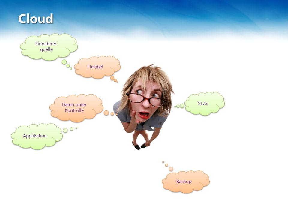 Flexibel Backup SLAs Daten unter Kontrolle Einnahme- quelle Cloud Applikation