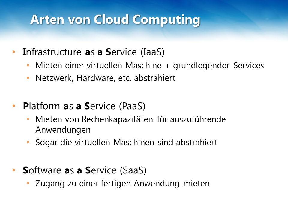 Arten von Cloud Computing Infrastructure as a Service (IaaS) Mieten einer virtuellen Maschine + grundlegender Services Netzwerk, Hardware, etc.
