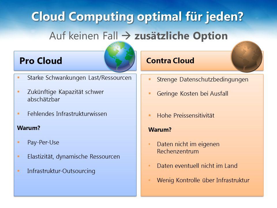 Cloud Computing optimal für jeden.
