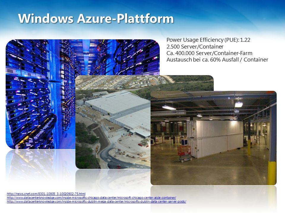 Windows Azure-Plattform Power Usage Efficiency (PUE): 1.22 2.500 Server/Container Ca.