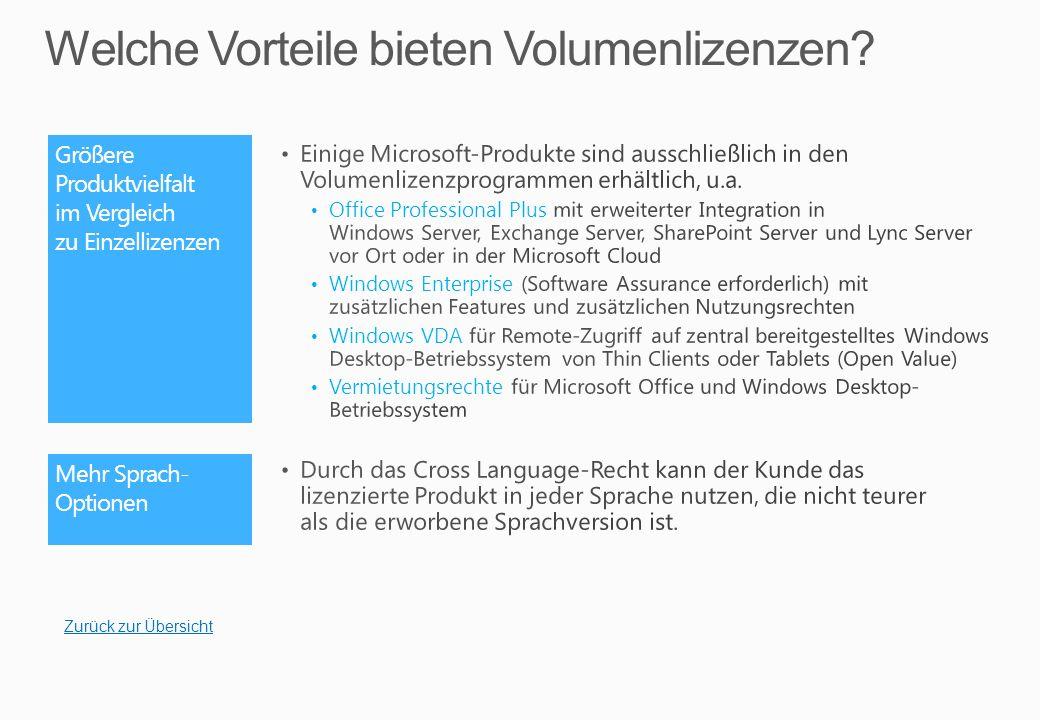 Größere Produktvielfalt im Vergleich zu Einzellizenzen Mehr Sprach- Optionen