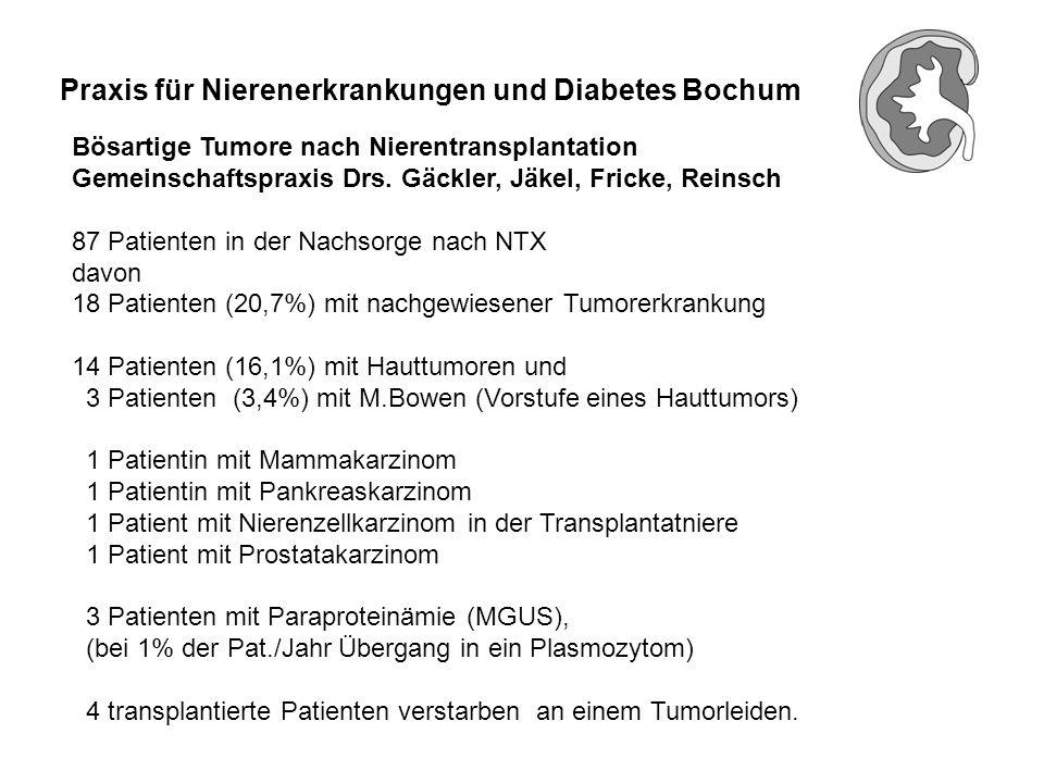 Praxis für Nierenerkrankungen und Diabetes Bochum Bösartige Tumore nach Nierentransplantation Gemeinschaftspraxis Drs.