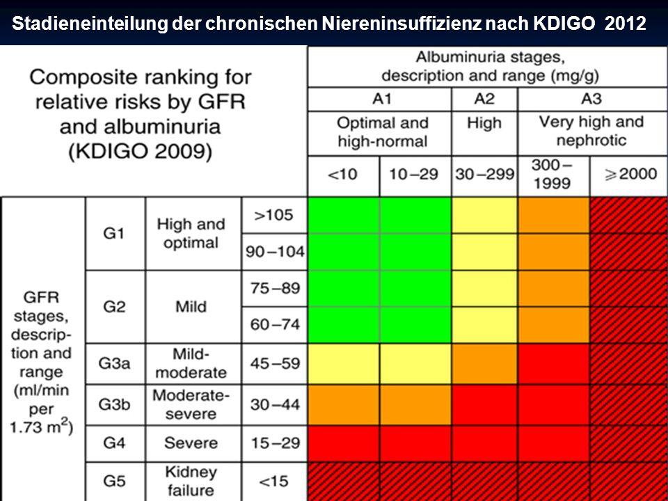 Stadieneinteilung der chronischen Niereninsuffizienz nach KDIGO 2012