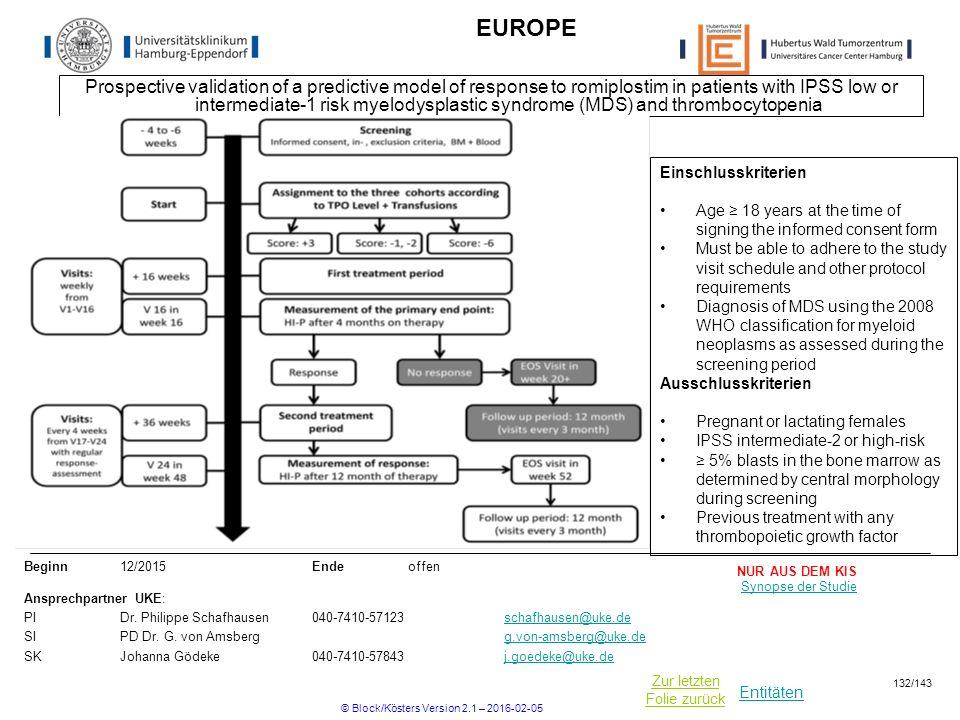 Entitäten Zur letzten Folie zurück EUROPE Prospective validation of a predictive model of response to romiplostim in patients with IPSS low or interme