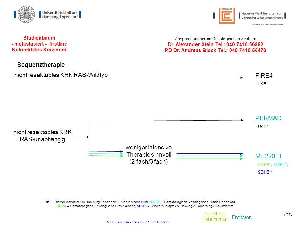 Entitäten Zur letzten Folie zurück Studienbaum - metastasiert - firstline Kolorektales Karzinom weniger intensive Therapie sinnvoll (2 fach/3 fach) ML