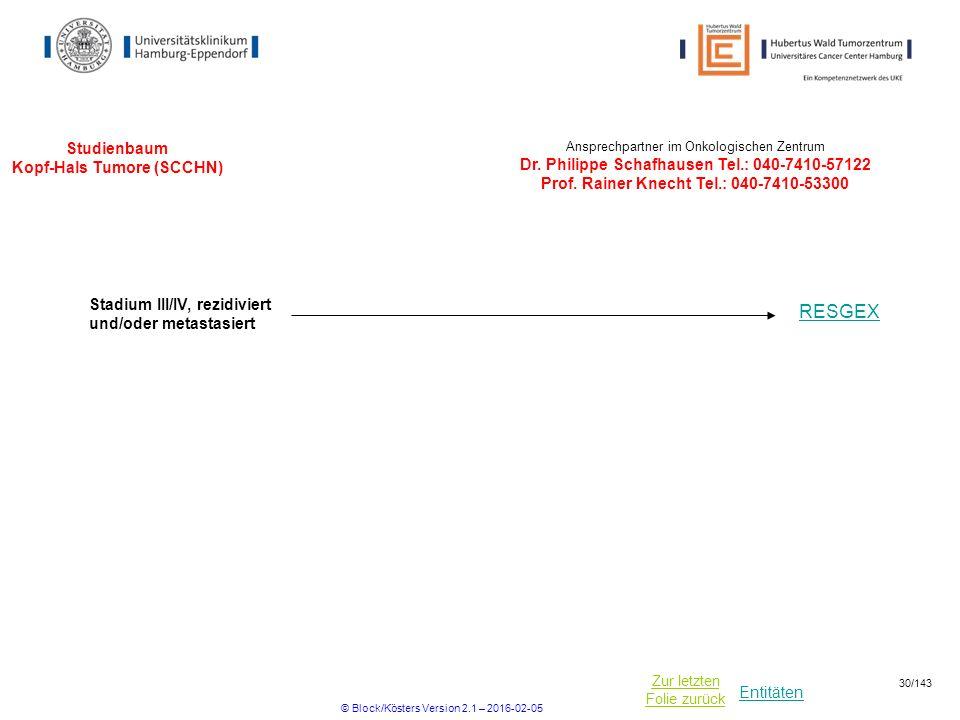 Entitäten Zur letzten Folie zurück Studienbaum Kopf-Hals Tumore (SCCHN) Ansprechpartner im Onkologischen Zentrum Dr. Philippe Schafhausen Tel.: 040-74