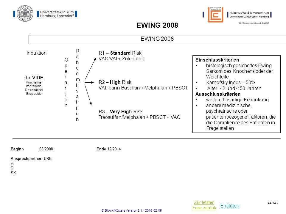Entitäten Zur letzten Folie zurück EWING 2008 RandomisationRandomisation Beginn06/2008Ende 12/2014 Ansprechpartner UKE: PI SI SK Einschlusskriterien h