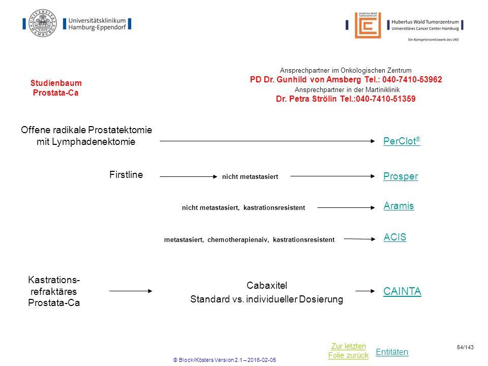 Entitäten Zur letzten Folie zurück Studienbaum Prostata-Ca Offene radikale Prostatektomie mit Lymphadenektomie PerClot ® Ansprechpartner im Onkologisc