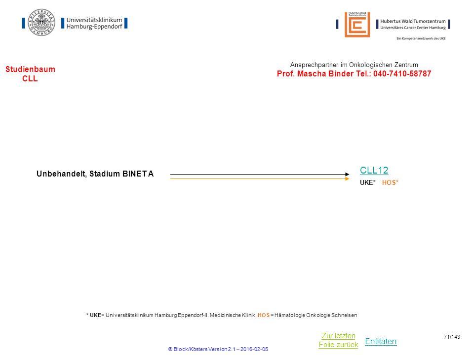 Entitäten Zur letzten Folie zurück Studienbaum CLL Ansprechpartner im Onkologischen Zentrum Prof. Mascha Binder Tel.: 040-7410-58787 Unbehandelt, Stad