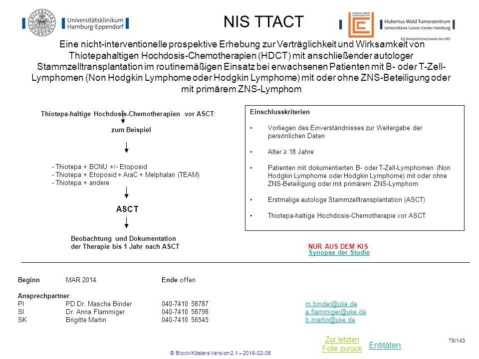 Entitäten Zur letzten Folie zurück NIS TTACT BeginnMAR 2014Ende offen Ansprechpartner: PIPD Dr. Mascha Binder040-7410 58787m.binder@uke.dem.binder@uke