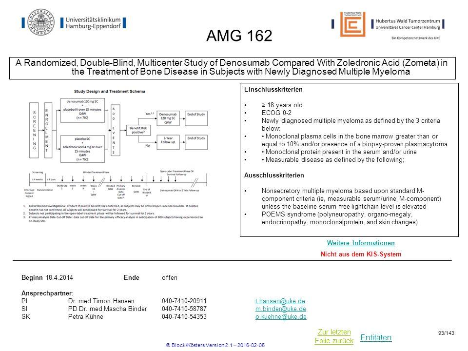 Entitäten Zur letzten Folie zurück AMG 162 A Randomized, Double-Blind, Multicenter Study of Denosumab Compared With Zoledronic Acid (Zometa) in the Tr