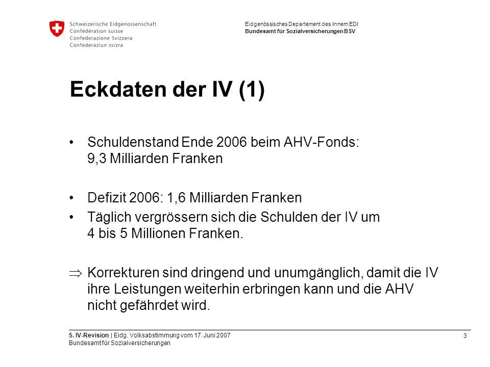 3 5. IV-Revision | Eidg. Volksabstimmung vom 17.