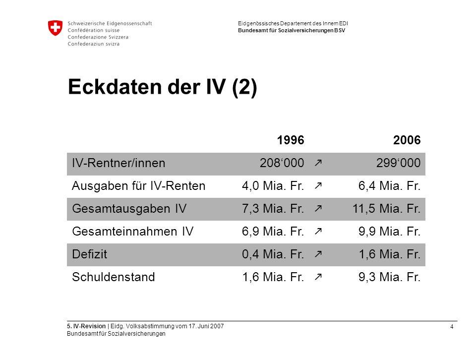 15 5.IV-Revision | Eidg. Volksabstimmung vom 17.