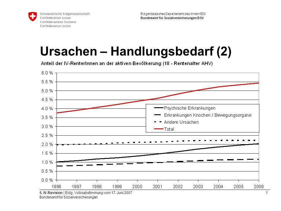 7 5. IV-Revision | Eidg. Volksabstimmung vom 17.