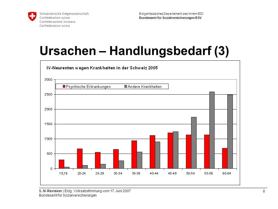9 5.IV-Revision | Eidg. Volksabstimmung vom 17.