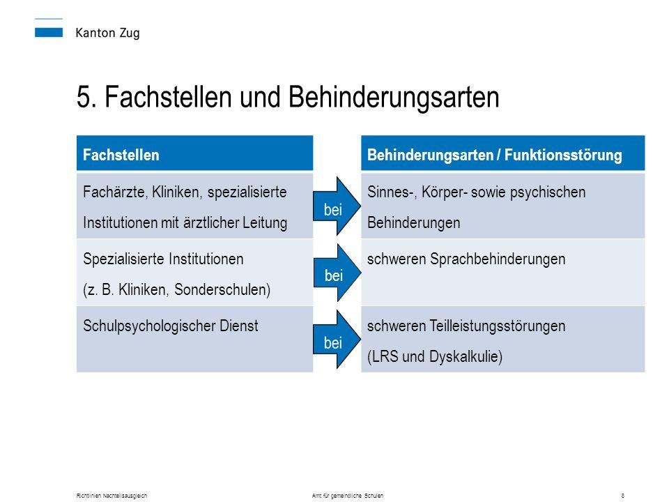 Richtlinien Nachteilsausgleich Amt für gemeindliche Schulen8 5. Fachstellen und Behinderungsarten FachstellenBehinderungsarten / Funktionsstörung Fach