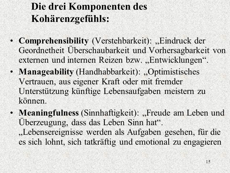 """15 Die drei Komponenten des Kohärenzgefühls: Comprehensibility (Verstehbarkeit): """"Eindruck der Geordnetheit Überschaubarkeit und Vorhersagbarkeit von externen und internen Reizen bzw."""